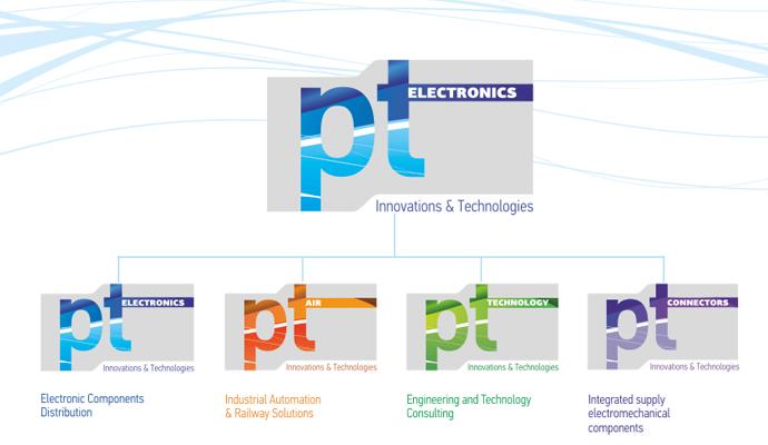 structure_pt-en